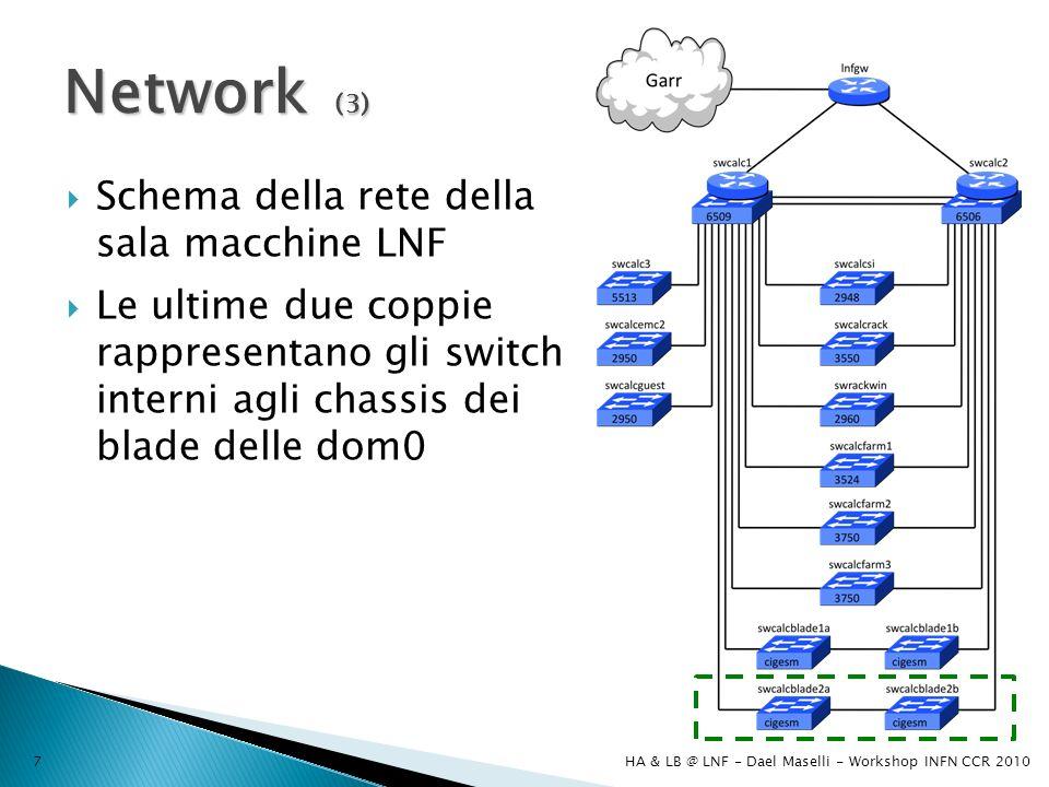 Schema della rete della sala macchine LNF Le ultime due coppie rappresentano gli switch interni agli chassis dei blade delle dom0 HA & LB @ LNF - Dael Maselli - Workshop INFN CCR 20107 Network (3)