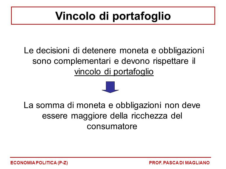 Le decisioni di detenere moneta e obbligazioni sono complementari e devono rispettare il vincolo di portafoglio La somma di moneta e obbligazioni non deve essere maggiore della ricchezza del consumatore ECONOMIA POLITICA (P-Z)PROF.