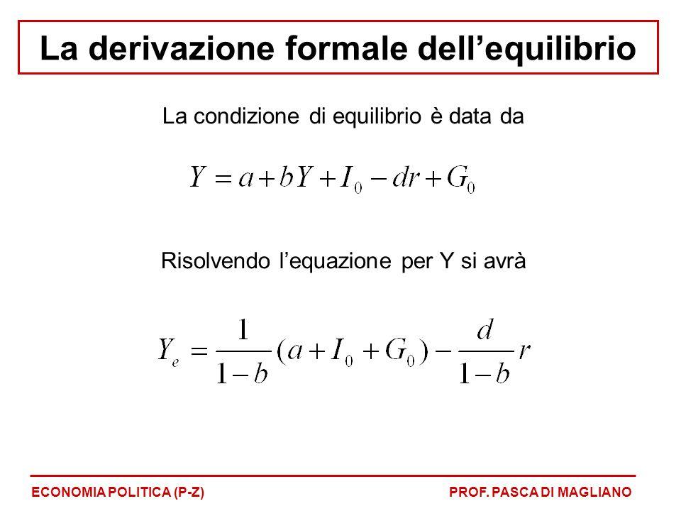 La condizione di equilibrio è data da ECONOMIA POLITICA (P-Z)PROF.