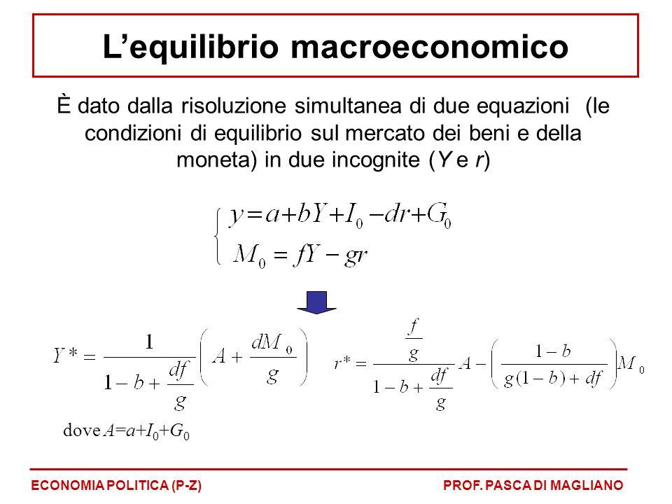 È dato dalla risoluzione simultanea di due equazioni (le condizioni di equilibrio sul mercato dei beni e della moneta) in due incognite (Y e r) dove A=a+I 0 +G 0 ECONOMIA POLITICA (P-Z)PROF.