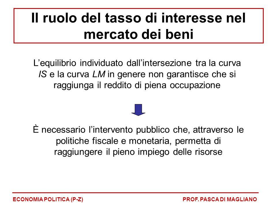 Lequilibrio individuato dallintersezione tra la curva IS e la curva LM in genere non garantisce che si raggiunga il reddito di piena occupazione È necessario lintervento pubblico che, attraverso le politiche fiscale e monetaria, permetta di raggiungere il pieno impiego delle risorse ECONOMIA POLITICA (P-Z)PROF.