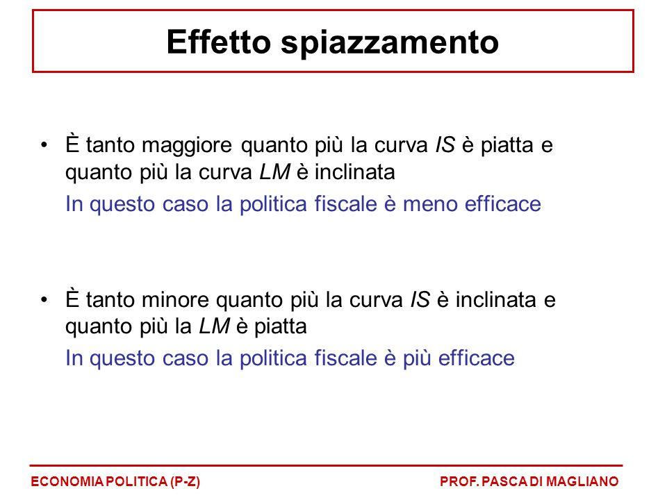 È tanto maggiore quanto più la curva IS è piatta e quanto più la curva LM è inclinata In questo caso la politica fiscale è meno efficace È tanto minore quanto più la curva IS è inclinata e quanto più la LM è piatta In questo caso la politica fiscale è più efficace ECONOMIA POLITICA (P-Z)PROF.