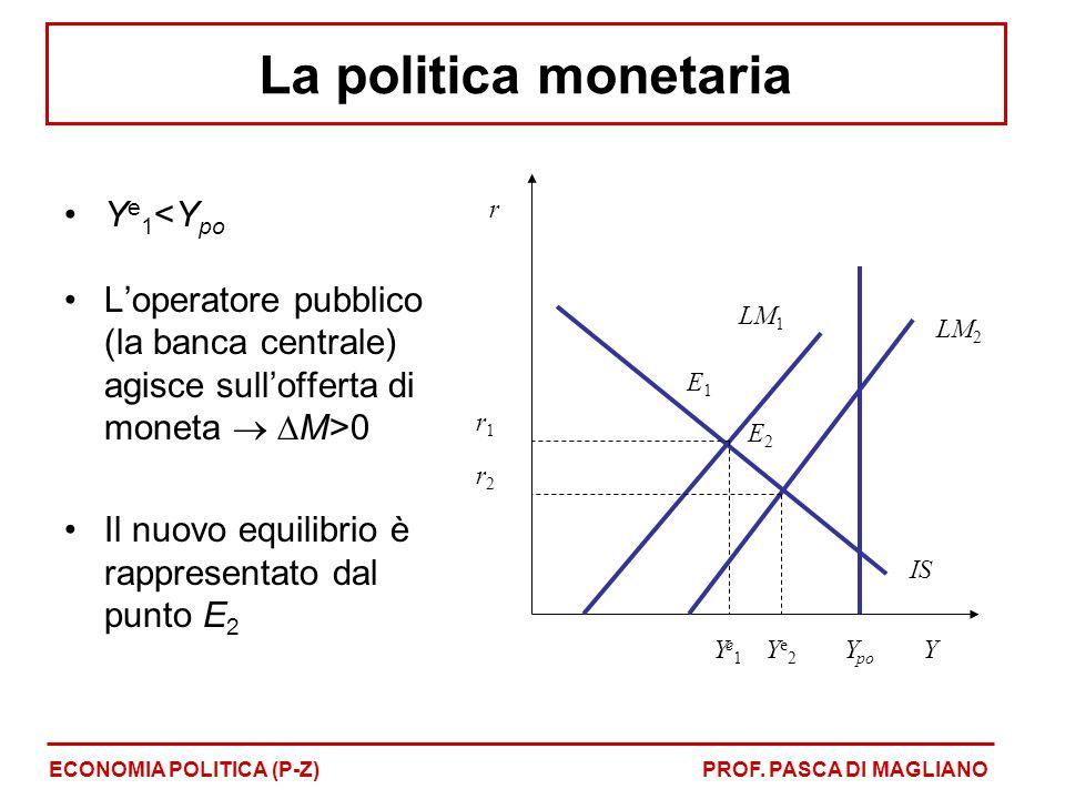 Y e 1 <Y po Loperatore pubblico (la banca centrale) agisce sullofferta di moneta M>0 Il nuovo equilibrio è rappresentato dal punto E 2 r Y IS E1E1 Ye1Ye1 r1r1 Y po LM 1 LM 2 E2E2 Ye2Ye2 r2r2 ECONOMIA POLITICA (P-Z)PROF.