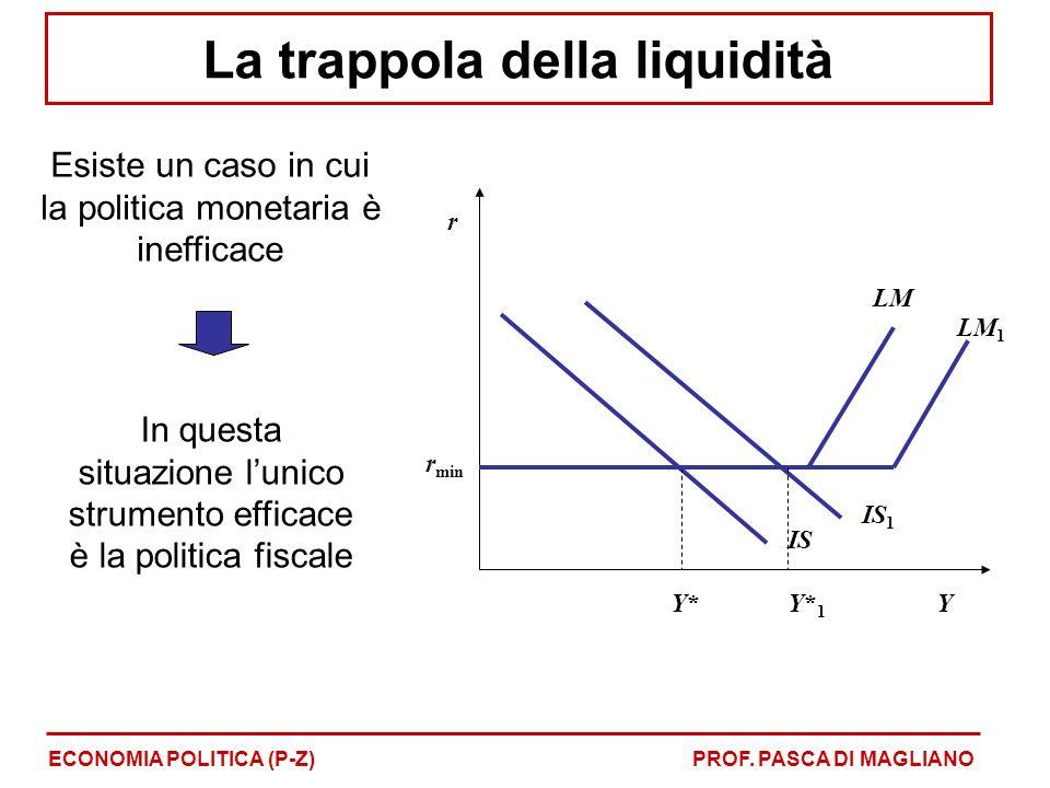 Esiste un caso in cui la politica monetaria è inefficace In questa situazione lunico strumento efficace è la politica fiscale LM 1 r Y IS r min Y*Y* LM IS 1 Y*1Y*1 ECONOMIA POLITICA (P-Z)PROF.