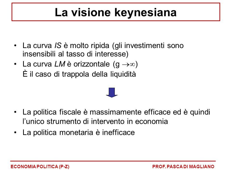 La curva IS è molto ripida (gli investimenti sono insensibili al tasso di interesse) La curva LM è orizzontale (g ) È il caso di trappola della liquidità La politica fiscale è massimamente efficace ed è quindi lunico strumento di intervento in economia La politica monetaria è inefficace ECONOMIA POLITICA (P-Z)PROF.