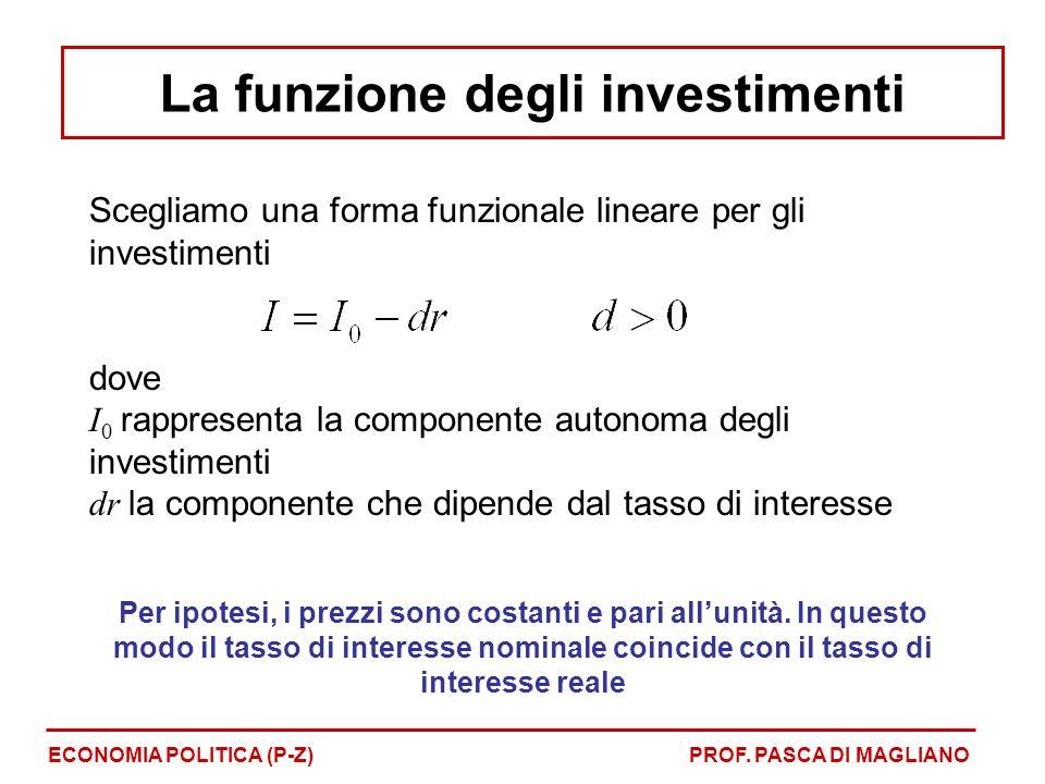 Scegliamo una forma funzionale lineare per gli investimenti dove I 0 rappresenta la componente autonoma degli investimenti dr la componente che dipende dal tasso di interesse Per ipotesi, i prezzi sono costanti e pari allunità.