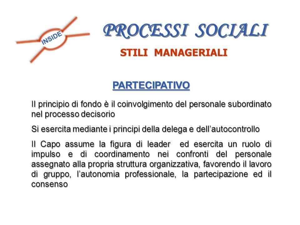 INSIDE STILI MANAGERIALI PARTECIPATIVO Il principio di fondo è il coinvolgimento del personale subordinato nel processo decisorio Si esercita mediante