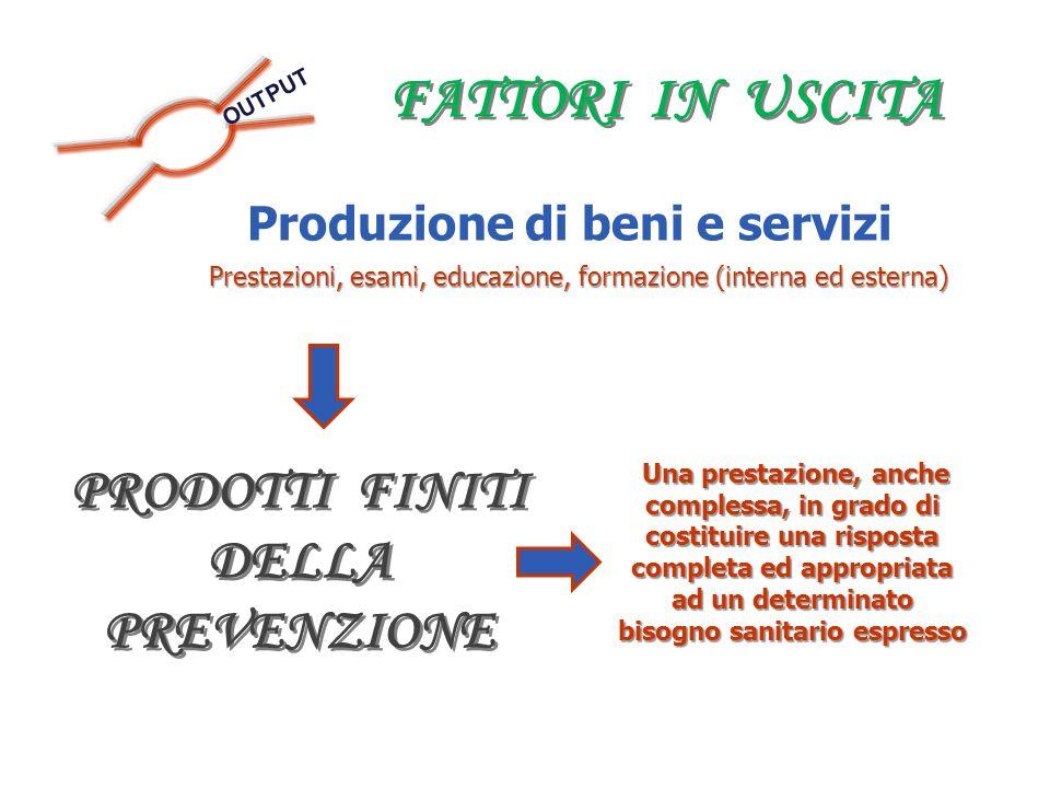 FATTORI IN USCITA OUTPUT Produzione di beni e servizi Prestazioni, esami, educazione, formazione (interna ed esterna) PRODOTTI FINITI DELLA PREVENZION