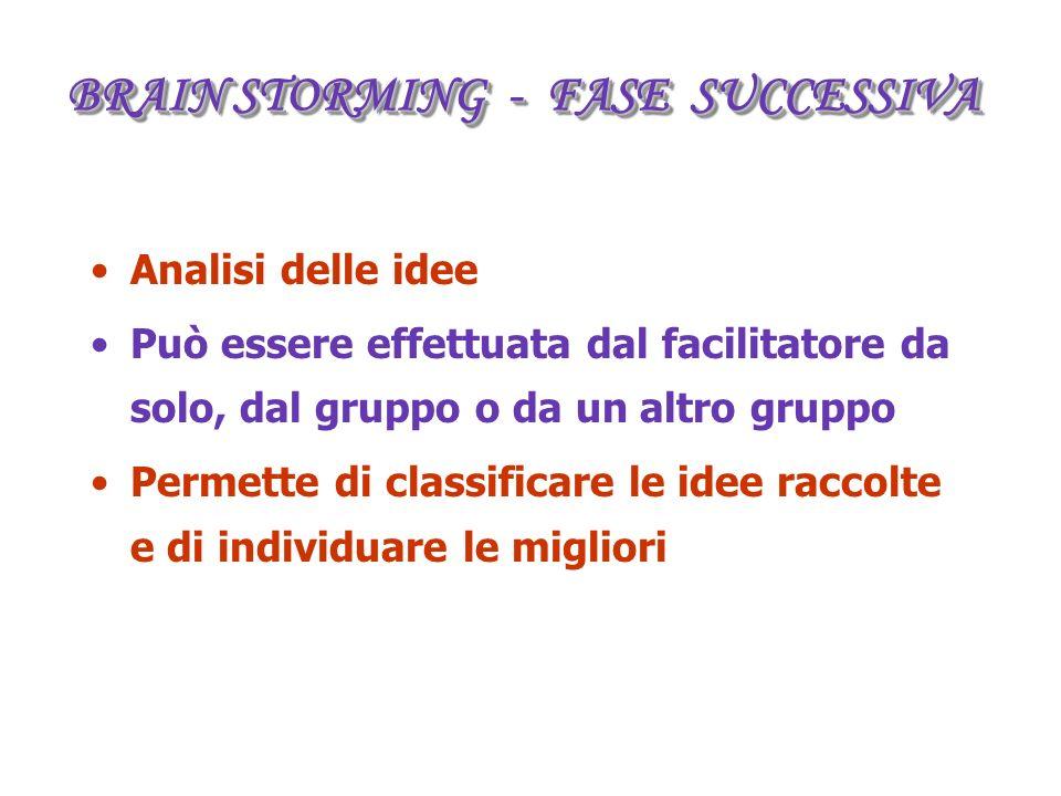 BRAIN STORMING - FASE SUCCESSIVA Analisi delle idee Può essere effettuata dal facilitatore da solo, dal gruppo o da un altro gruppo Permette di classi