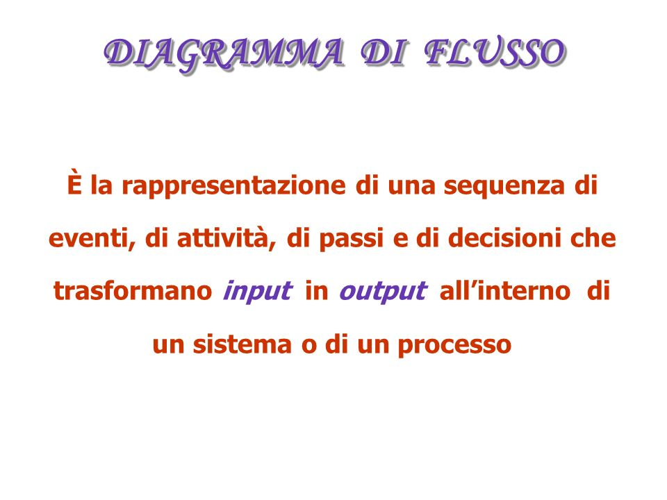 DIAGRAMMA DI FLUSSO È la rappresentazione di una sequenza di eventi, di attività, di passi e di decisioni che trasformano input in output allinterno di un sistema o di un processo