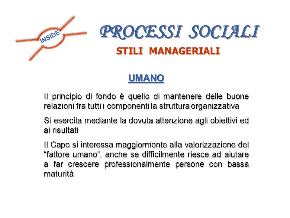 INSIDE STILI MANAGERIALI UMANO Il principio di fondo è quello di mantenere delle buone relazioni fra tutti i componenti la struttura organizzativa Si
