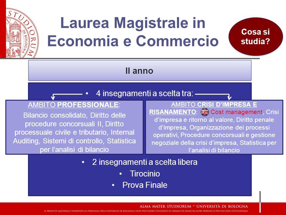 Laurea Magistrale in Economia e Commercio II anno 4 insegnamenti a scelta tra: 2 insegnamenti a scelta libera Tirocinio Prova Finale Cosa si studia.