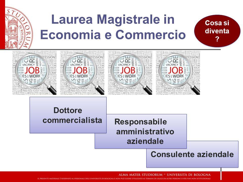 Consulente aziendale Laurea Magistrale in Economia e Commercio Responsabile amministrativo aziendale Cosa si diventa .