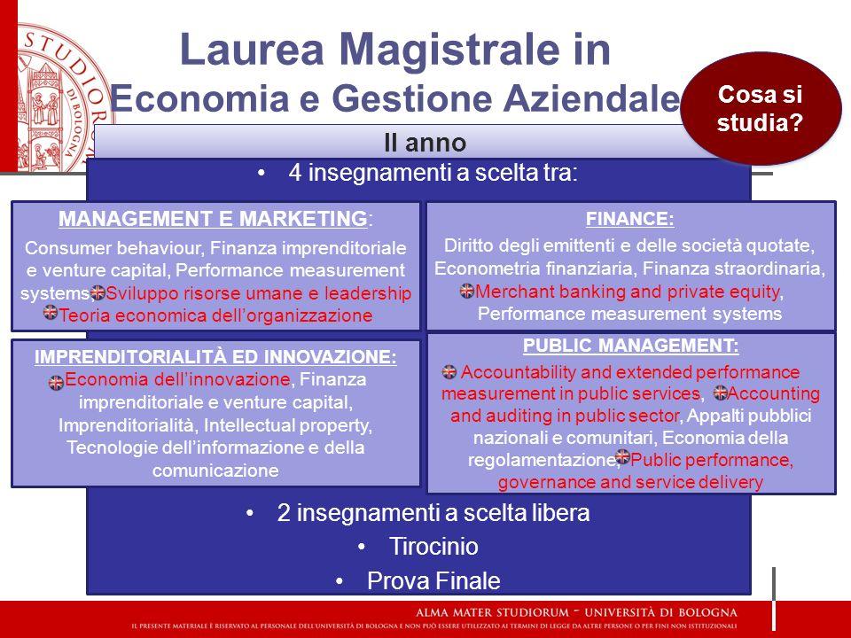 Laurea Magistrale in Economia e Gestione Aziendale II anno 4 insegnamenti a scelta tra: 2 insegnamenti a scelta libera Tirocinio Prova Finale Cosa si studia.
