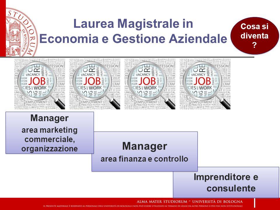 Imprenditore e consulente Laurea Magistrale in Economia e Gestione Aziendale Manager area finanza e controllo Manager area finanza e controllo Cosa si diventa .