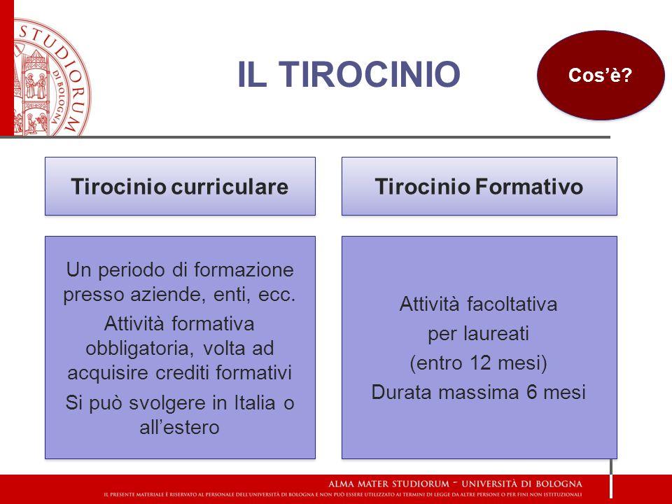 IL TIROCINIO Tirocinio curriculare Tirocinio Formativo Un periodo di formazione presso aziende, enti, ecc.