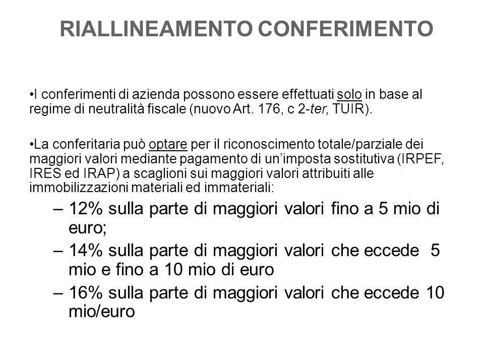 I conferimenti di azienda possono essere effettuati solo in base al regime di neutralità fiscale (nuovo Art. 176, c 2-ter, TUIR). La conferitaria può