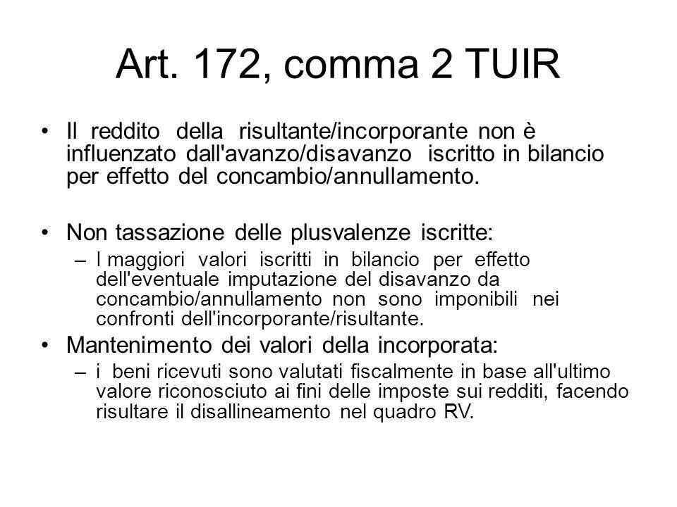 Art. 172, comma 2 TUIR Il reddito della risultante/incorporante non è influenzato dall'avanzo/disavanzo iscritto in bilancio per effetto del concambio