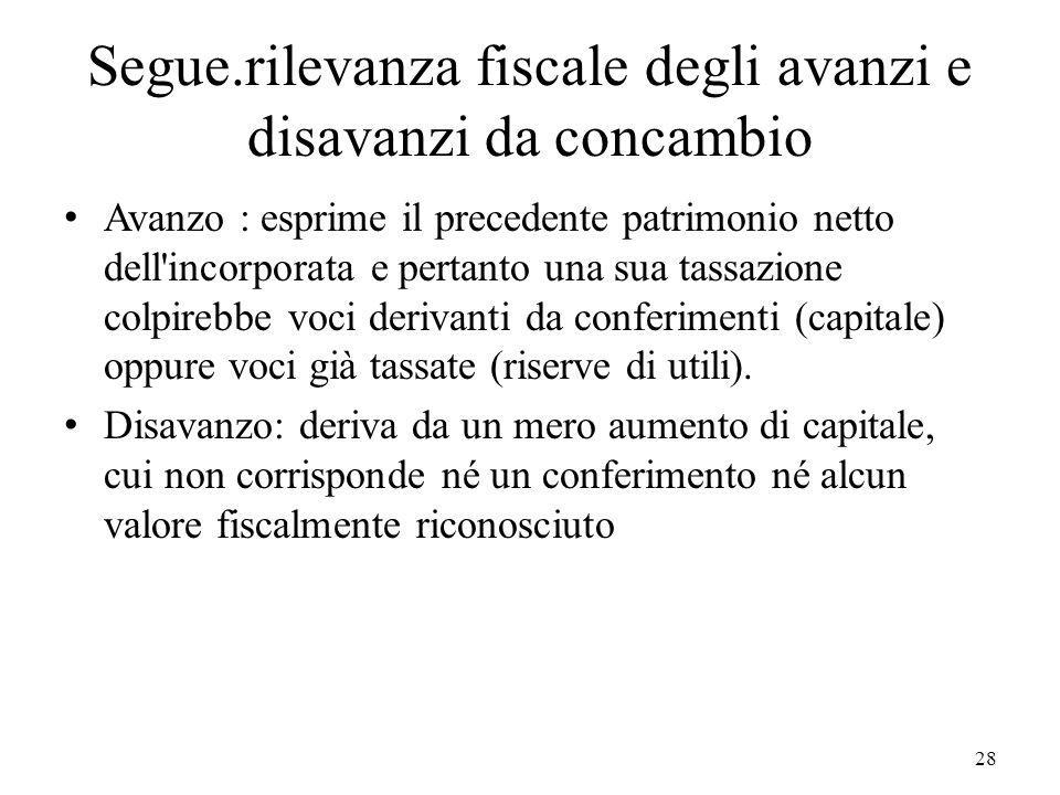 28 Segue.rilevanza fiscale degli avanzi e disavanzi da concambio Avanzo : esprime il precedente patrimonio netto dell'incorporata e pertanto una sua t