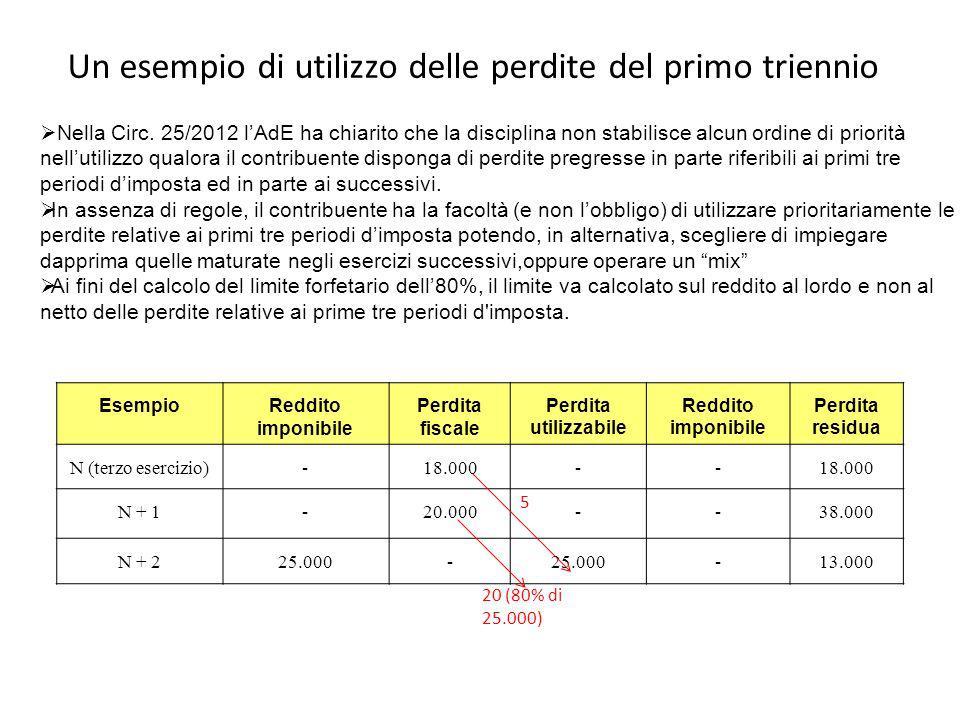 Un esempio di utilizzo delle perdite del primo triennio EsempioReddito imponibile Perdita fiscale Perdita utilizzabile Reddito imponibile Perdita resi