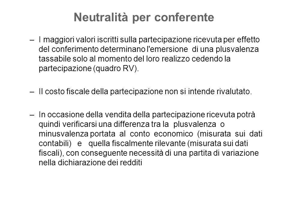 –I maggiori valori iscritti sulla partecipazione ricevuta per effetto del conferimento determinano l'emersione di una plusvalenza tassabile solo al mo