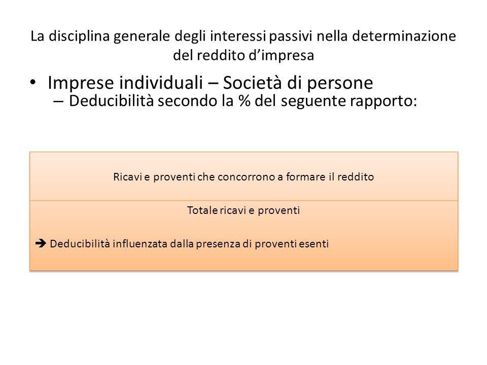 La disciplina generale degli interessi passivi nella determinazione del reddito dimpresa Imprese individuali – Società di persone – Deducibilità secon