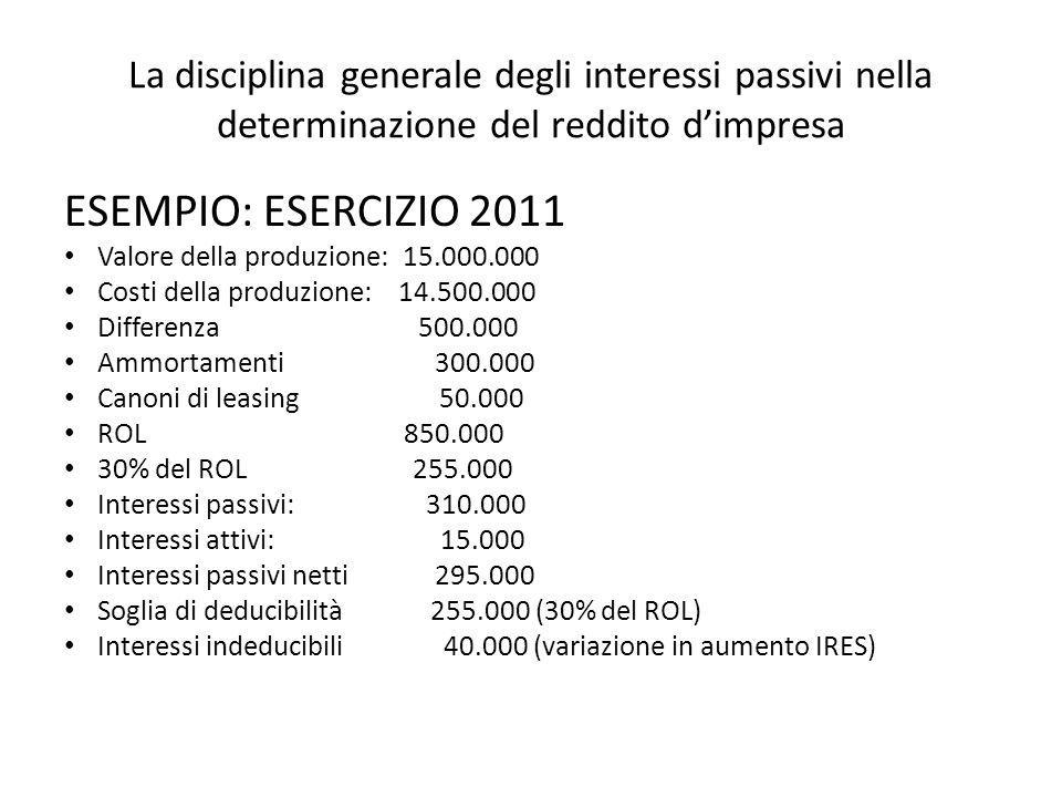 La disciplina generale degli interessi passivi nella determinazione del reddito dimpresa ESEMPIO: ESERCIZIO 2011 Valore della produzione: 15.000.000 C