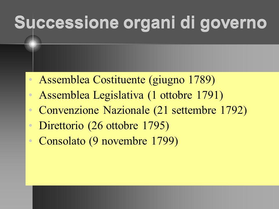 Successione organi di governo Assemblea Costituente (giugno 1789) Assemblea Legislativa (1 ottobre 1791) Convenzione Nazionale (21 settembre 1792) Direttorio (26 ottobre 1795) Consolato (9 novembre 1799)