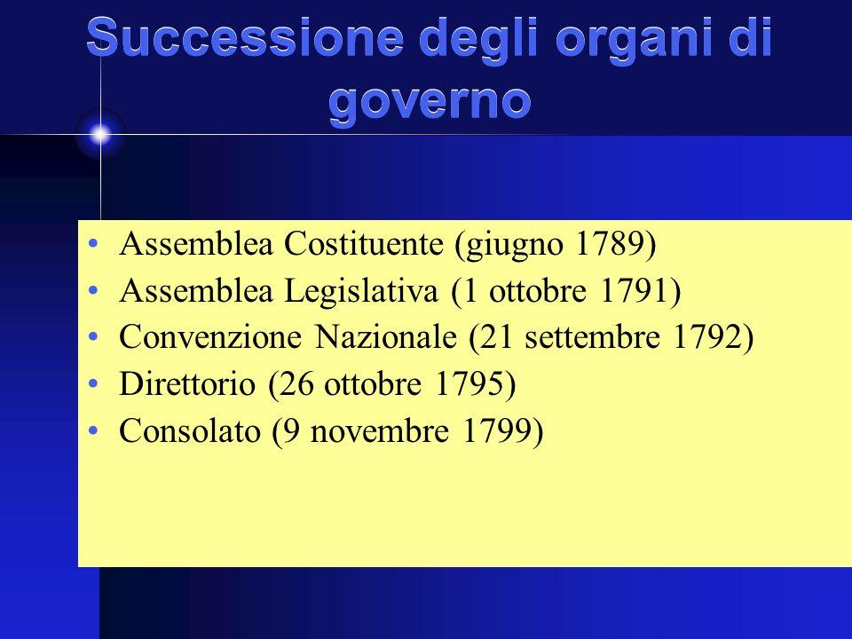 Successione degli organi di governo Assemblea Costituente (giugno 1789) Assemblea Legislativa (1 ottobre 1791) Convenzione Nazionale (21 settembre 1792) Direttorio (26 ottobre 1795) Consolato (9 novembre 1799)