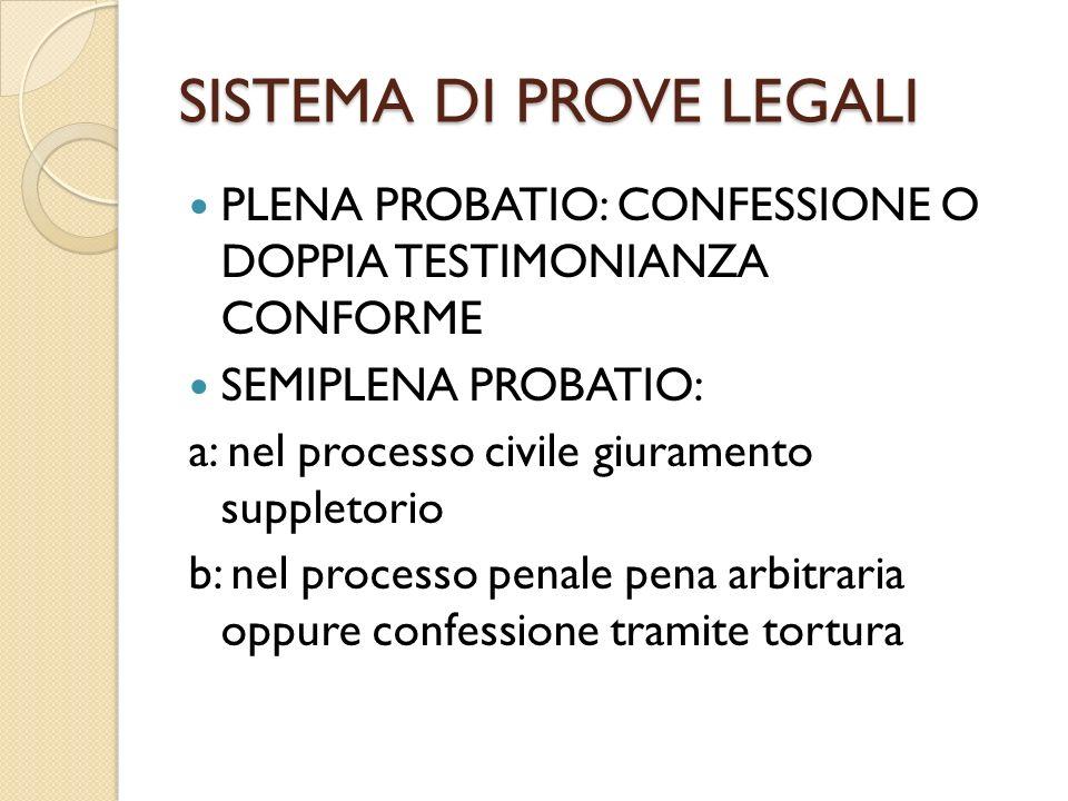 SISTEMA DI PROVE LEGALI PLENA PROBATIO: CONFESSIONE O DOPPIA TESTIMONIANZA CONFORME SEMIPLENA PROBATIO: a: nel processo civile giuramento suppletorio