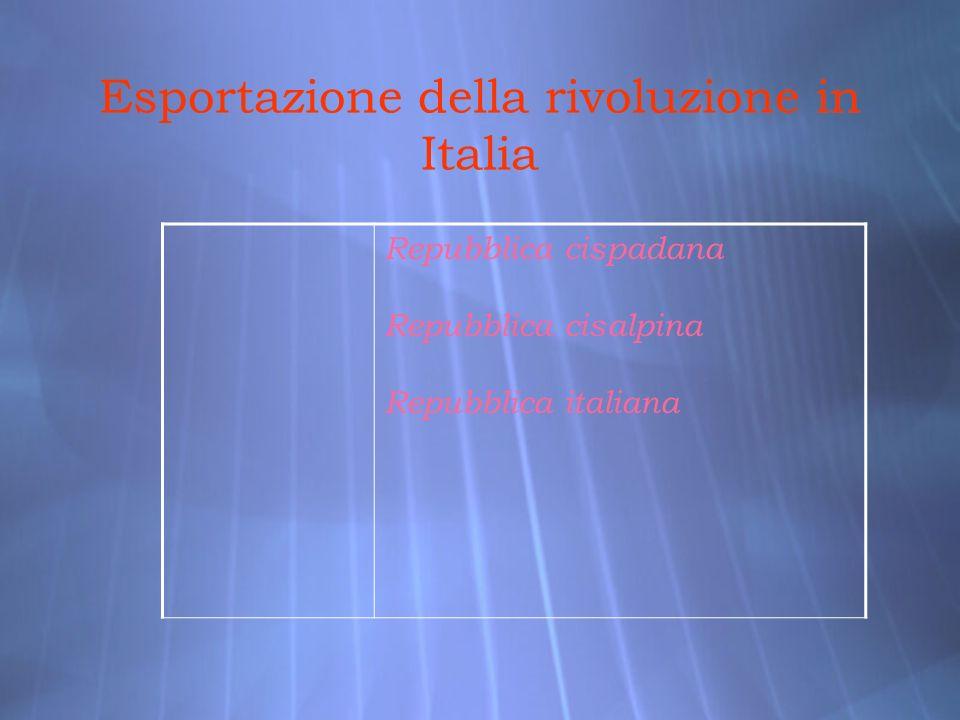 Esportazione della rivoluzione in Italia Repubblica cispadana Repubblica cisalpina Repubblica italiana