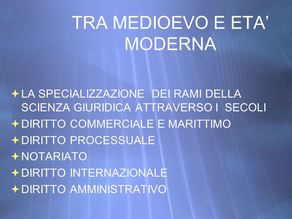 Età moderna Cronologia delle Scuole giuridiche 1500 1600 1700 1725c.