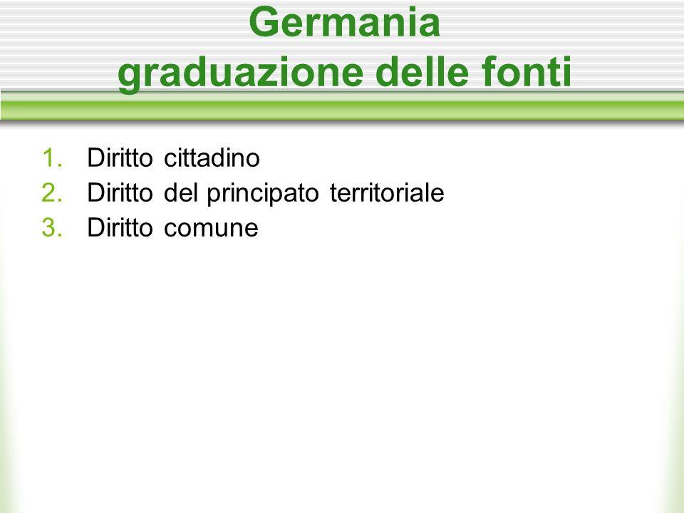 Germania graduazione delle fonti 1. Diritto cittadino 2. Diritto del principato territoriale 3. Diritto comune
