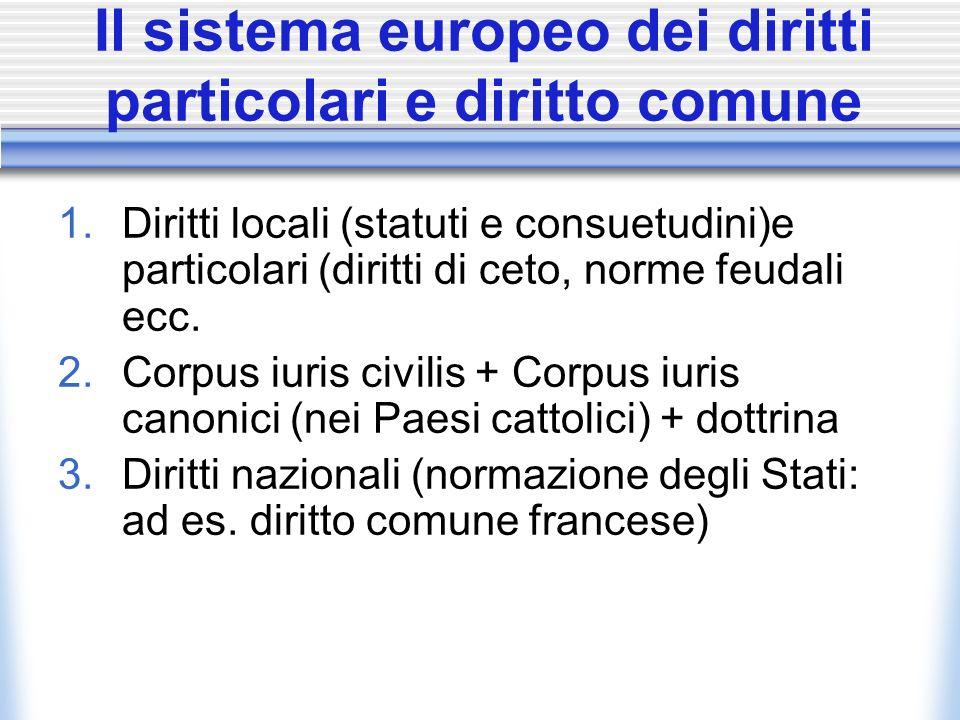 Il sistema europeo dei diritti particolari e diritto comune 1. Diritti locali (statuti e consuetudini)e particolari (diritti di ceto, norme feudali ec