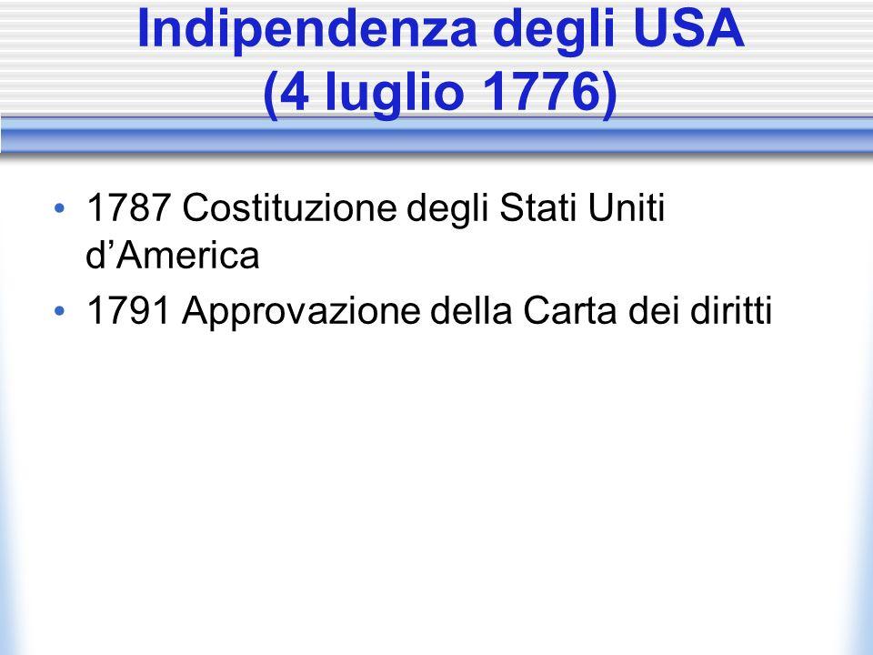 Indipendenza degli USA (4 luglio 1776) 1787 Costituzione degli Stati Uniti dAmerica 1791 Approvazione della Carta dei diritti