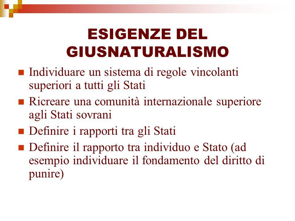 ESIGENZE DEL GIUSNATURALISMO Individuare un sistema di regole vincolanti superiori a tutti gli Stati Ricreare una comunità internazionale superiore ag