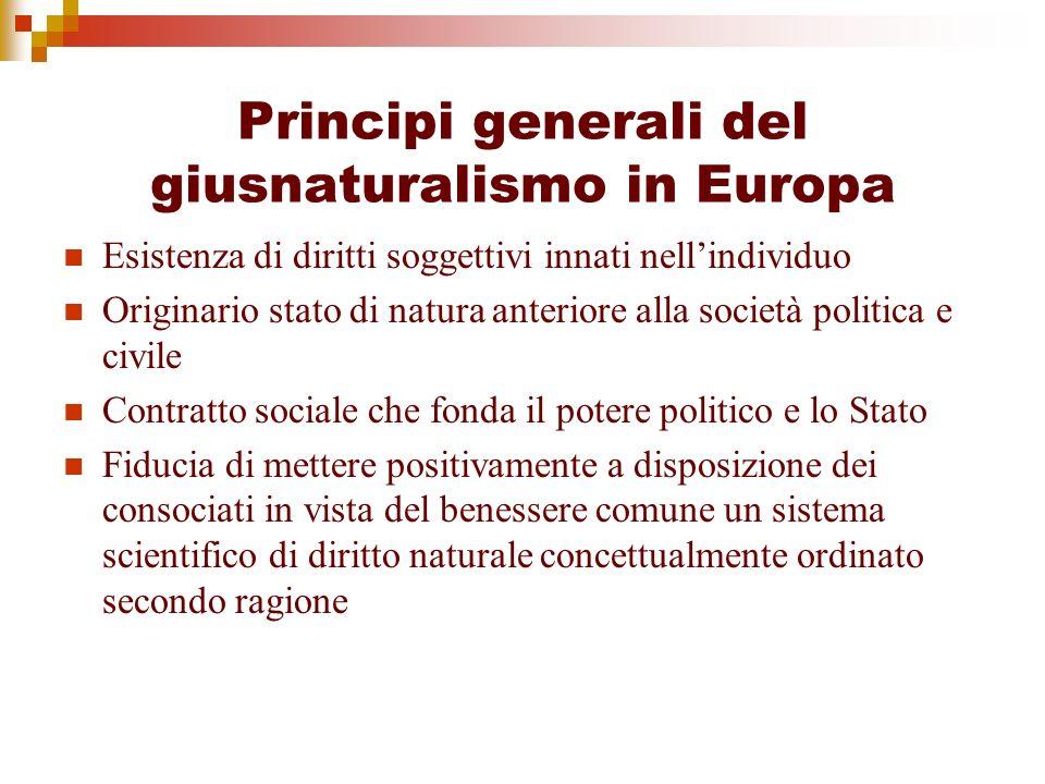 Principi generali del giusnaturalismo in Europa Esistenza di diritti soggettivi innati nellindividuo Originario stato di natura anteriore alla società