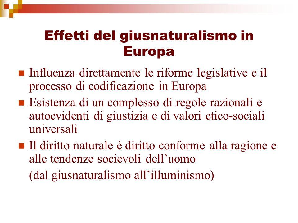 Effetti del giusnaturalismo in Europa Influenza direttamente le riforme legislative e il processo di codificazione in Europa Esistenza di un complesso