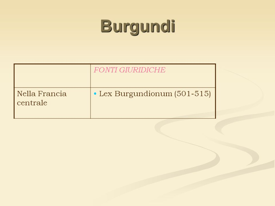 Burgundi FONTI GIURIDICHE Nella Francia centrale Lex Burgundionum (501-515)