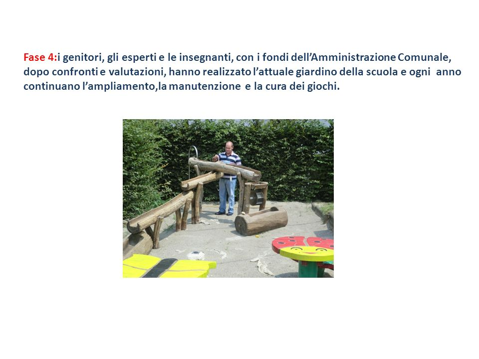 Fase 4:i genitori, gli esperti e le insegnanti, con i fondi dellAmministrazione Comunale, dopo confronti e valutazioni, hanno realizzato lattuale giardino della scuola e ogni anno continuano lampliamento,la manutenzione e la cura dei giochi.