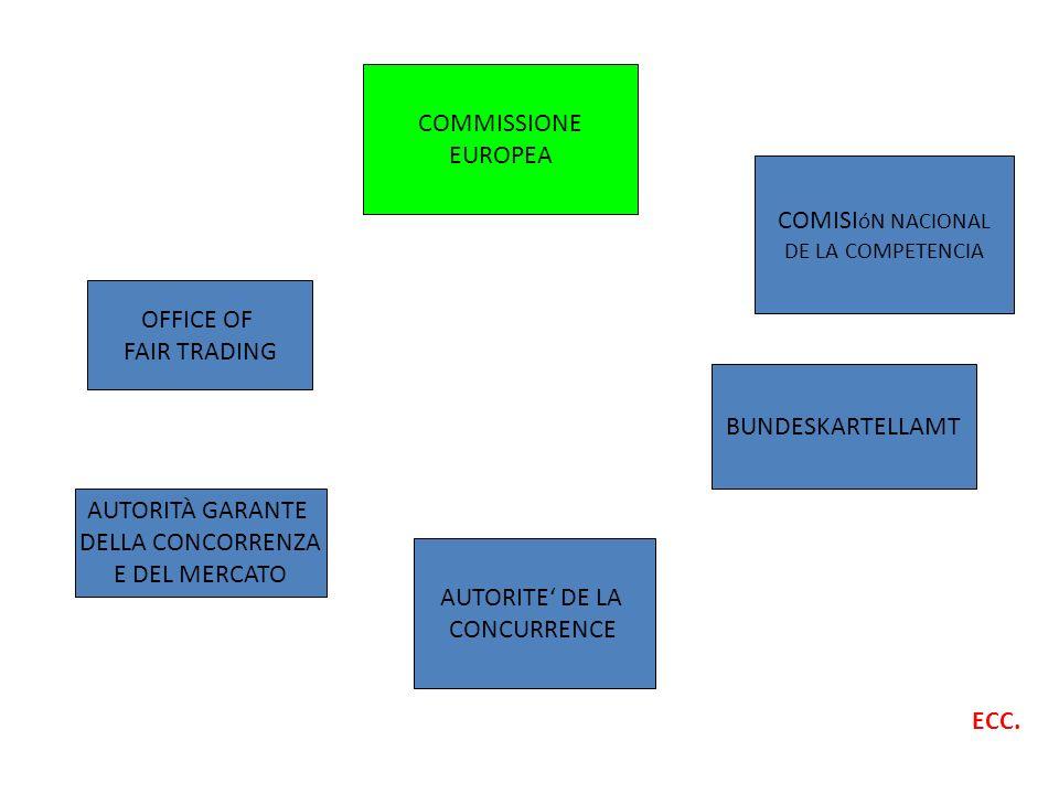 COMMISSIONE EUROPEA AUTORITÀ GARANTE DELLA CONCORRENZA E DEL MERCATO BUNDESKARTELLAMT OFFICE OF FAIR TRADING COMISI óN NACIONAL DE LA COMPETENCIA ECC.