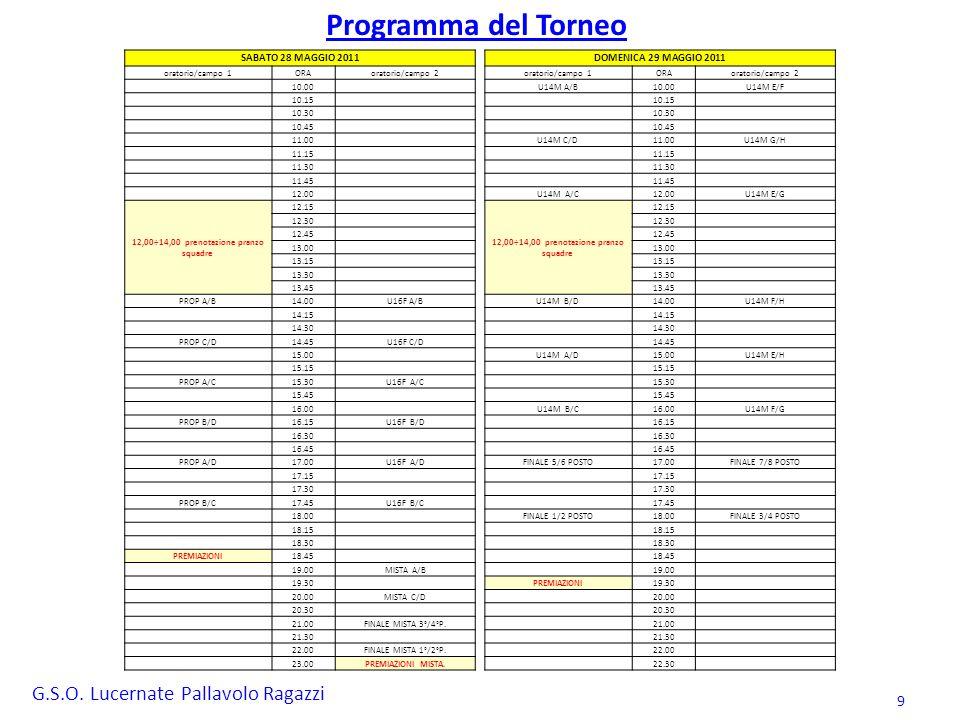 Programma del Torneo G.S.O. Lucernate Pallavolo Ragazzi 9 SABATO 28 MAGGIO 2011DOMENICA 29 MAGGIO 2011 oratorio/campo 1ORAoratorio/campo 2oratorio/cam
