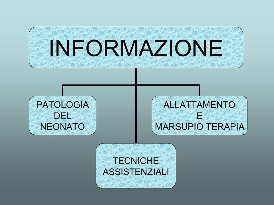 INFORMAZIONE PATOLOGIA DEL NEONATO TECNICHE ASSISTENZIALI ALLATTAMENTO E MARSUPIO TERAPIA