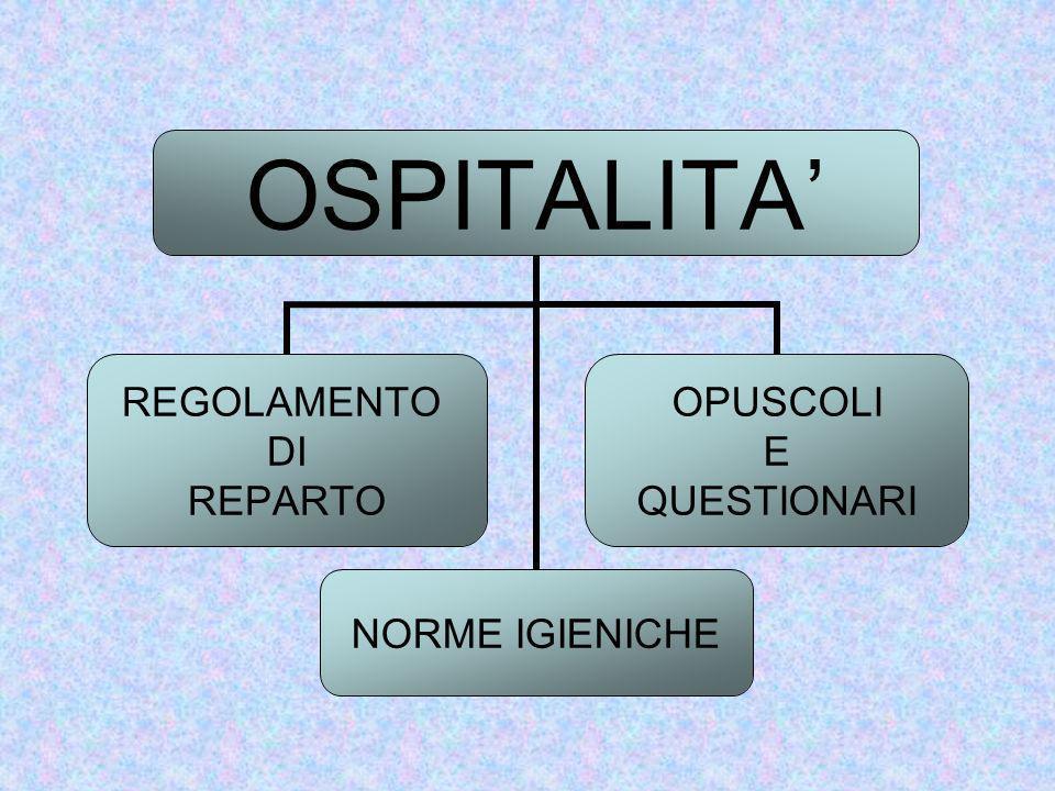 OSPITALITA REGOLAMENTO DI REPARTO NORME IGIENICHE OPUSCOLI E QUESTIONARI