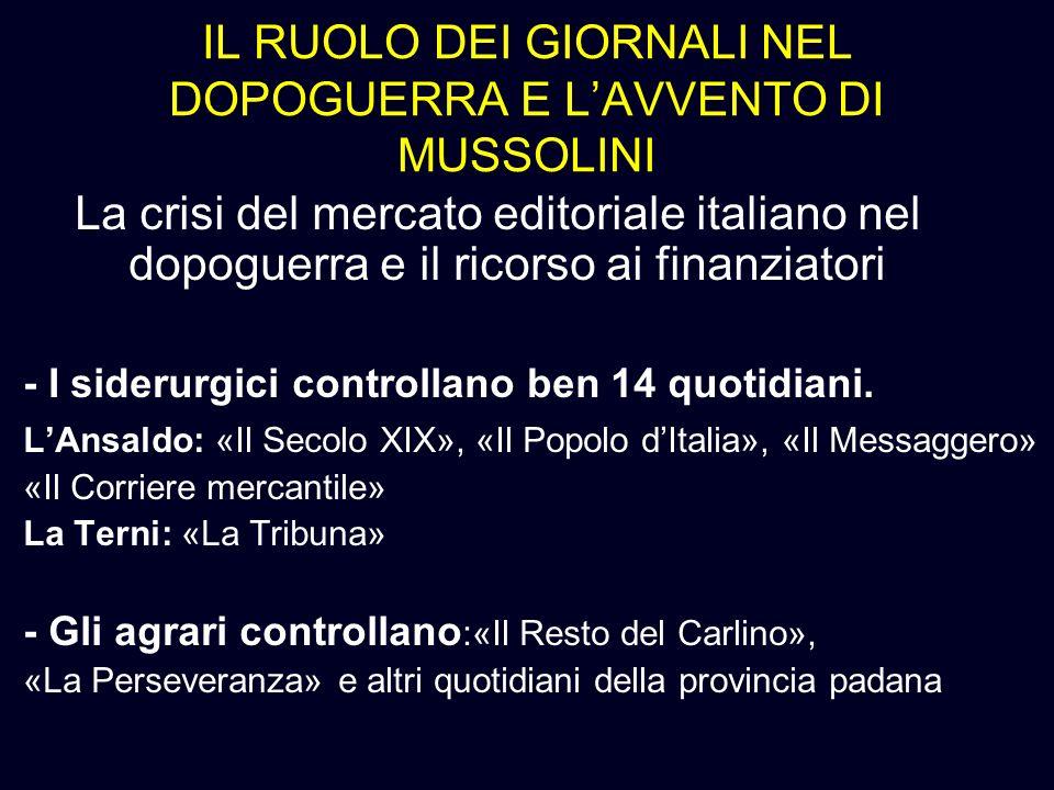 IL RUOLO DEI GIORNALI NEL DOPOGUERRA E LAVVENTO DI MUSSOLINI La crisi del mercato editoriale italiano nel dopoguerra e il ricorso ai finanziatori - I
