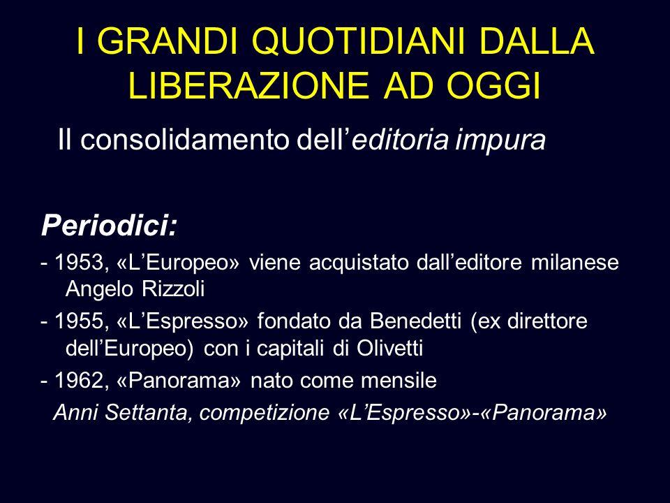 I GRANDI QUOTIDIANI DALLA LIBERAZIONE AD OGGI Il consolidamento delleditoria impura Periodici: - 1953, «LEuropeo» viene acquistato dalleditore milanes