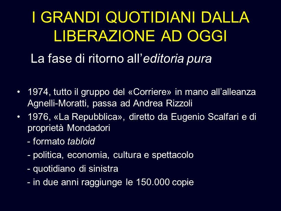 I GRANDI QUOTIDIANI DALLA LIBERAZIONE AD OGGI La fase di ritorno alleditoria pura 1974, tutto il gruppo del «Corriere» in mano allalleanza Agnelli-Mor
