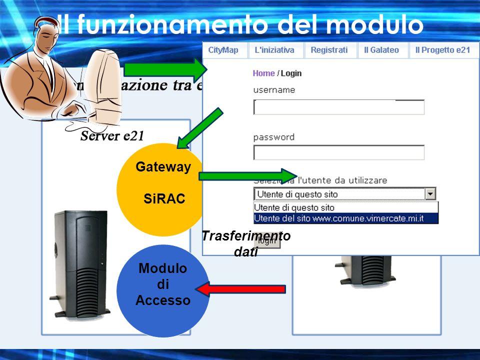 Il funzionamento del modulo Gateway SiRAC Modulo di Accesso Trasferimento dati