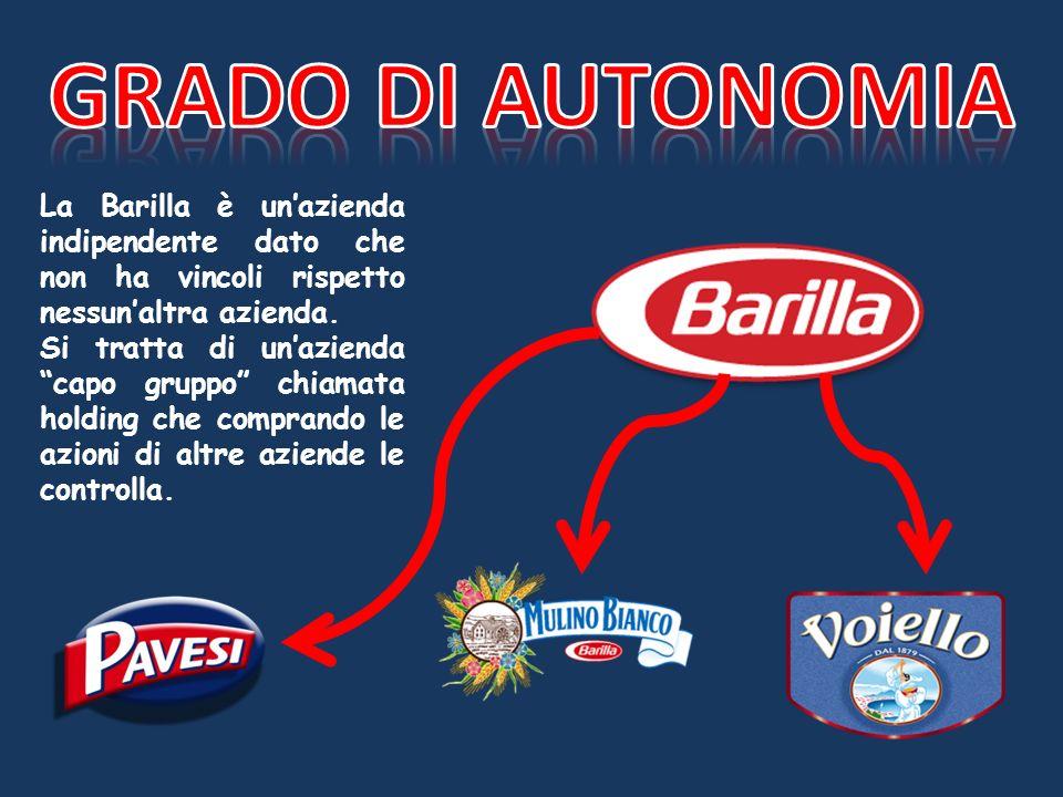 La Barilla è un azienda divisa dato che ha 41 sedi in tutto il mondo di cui 13 in Italia e 28 allestero tra cui 9 mulini gestiti direttamente, che forniscono gran parte della materia prima occorrente per le proprie produzioni di pasta e di prodotti da forno.