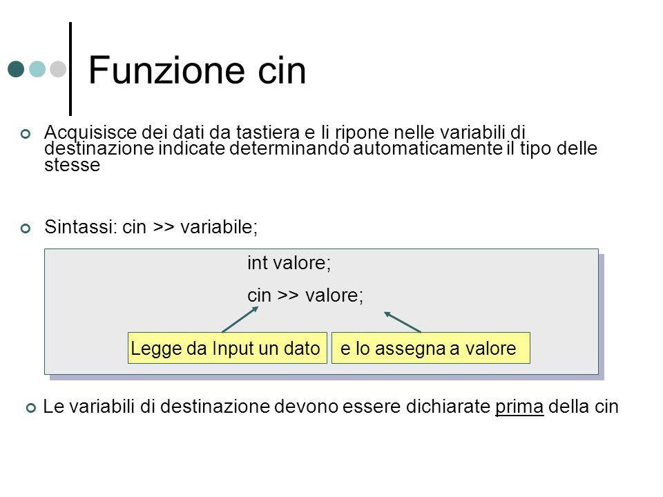 Funzione cin int valore; cin >> valore; Legge da Input un dato Acquisisce dei dati da tastiera e li ripone nelle variabili di destinazione indicate de